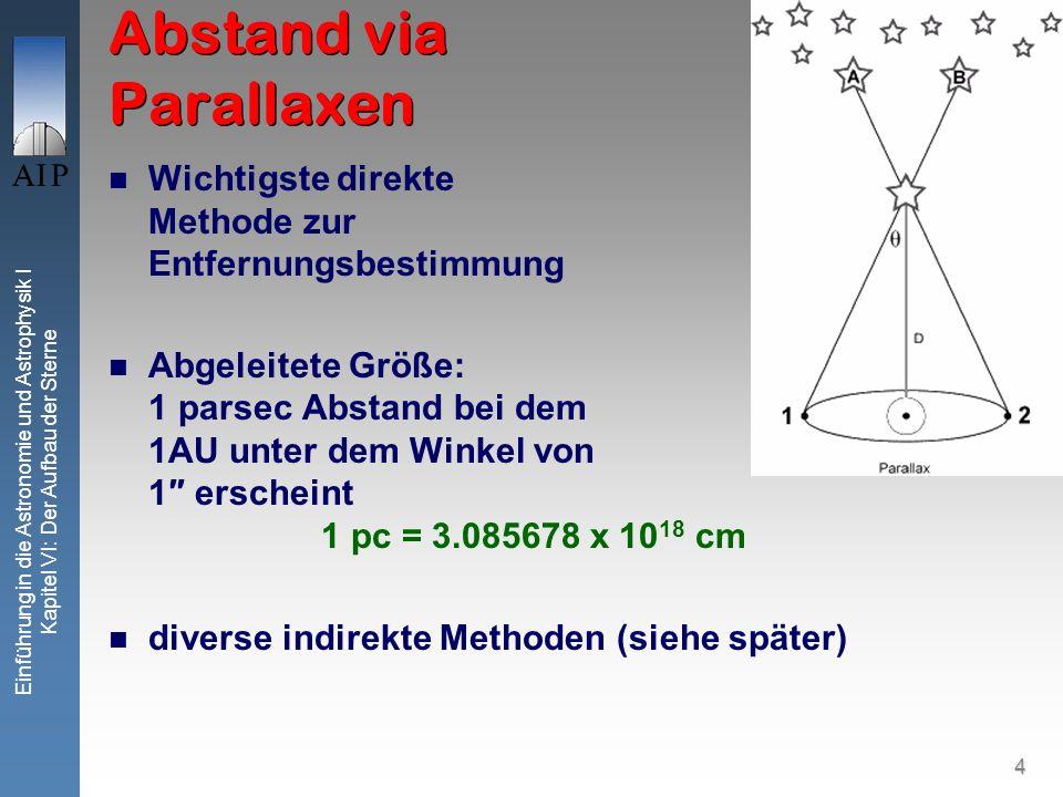 5 Einführung in die Astronomie und Astrophysik I Kapitel VI: Der Aufbau der Sterne Zustandsgrößen Was können wir daraus ableiten: scheinbare Helligkeit + Abstand absolute Helligkeit Leuchtkraft Winkeldurchmesser + Abstand Radius Farbe oder Spektrum Temperatur Leuchtkraft und Temperatur Radius (über Stefan- Boltzmannsches Strahlungsgesetz) Spektrum Elementhäufigkeiten (verlangt detailliertes modellieren) Umlaufzeiten/Bahndurchmesser in Doppel- sternsystemen Masse (via Kepler III)