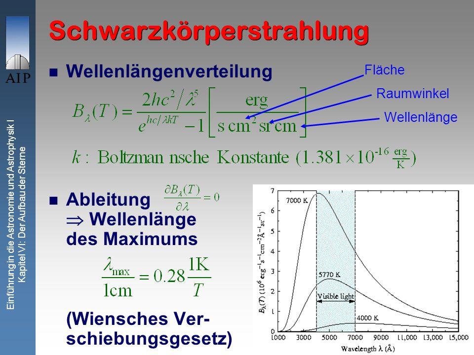7 Einführung in die Astronomie und Astrophysik I Kapitel VI: Der Aufbau der Sterne Schwarzkörperstrahlung Wellenlängenverteilung Ableitung Wellenlänge