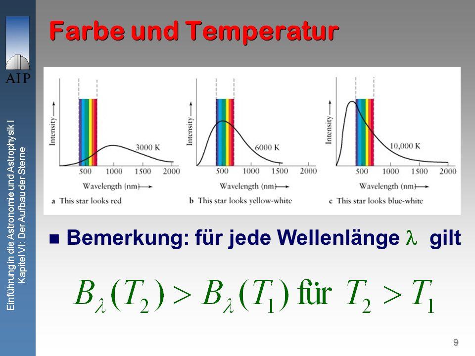 9 Einführung in die Astronomie und Astrophysik I Kapitel VI: Der Aufbau der Sterne Farbe und Temperatur Bemerkung: für jede Wellenlänge gilt