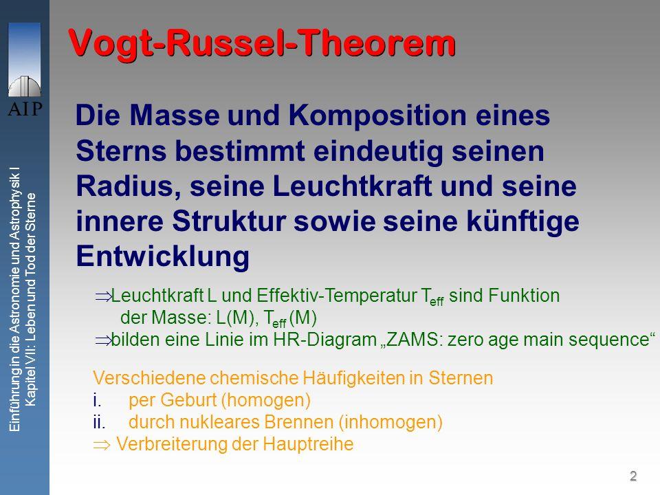 2 Einführung in die Astronomie und Astrophysik I Kapitel VII: Leben und Tod der Sterne Vogt-Russel-Theorem Die Masse und Komposition eines Sterns best