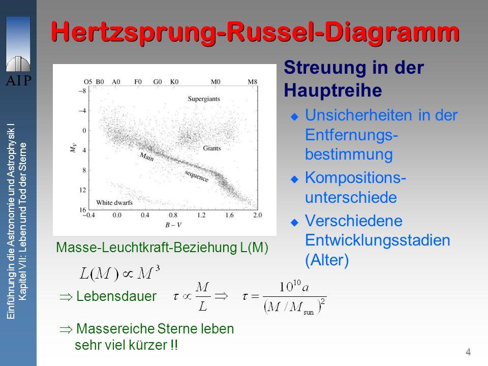 4 Einführung in die Astronomie und Astrophysik I Kapitel VII: Leben und Tod der Sterne Hertzsprung-Russel-Diagramm Streuung in der Hauptreihe Unsicher