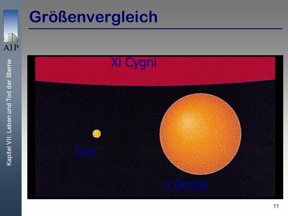 Kapitel VII: Leben und Tod der Sterne 11 Größenvergleich Sun Bootis Xi Cygni