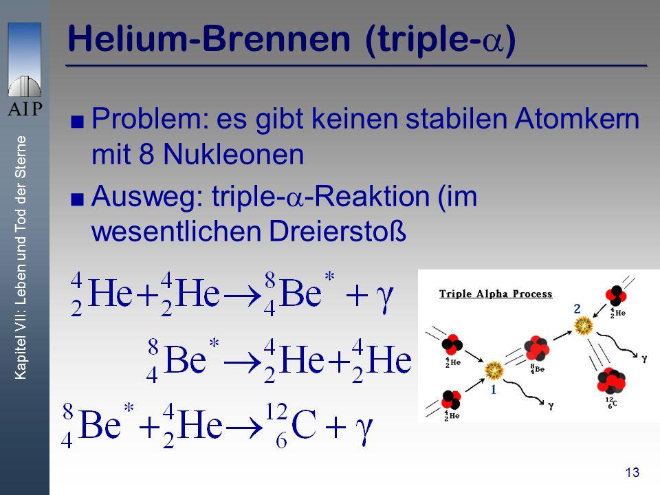 Kapitel VII: Leben und Tod der Sterne 13 Helium-Brennen (triple- ) Problem: es gibt keinen stabilen Atomkern mit 8 Nukleonen Ausweg: triple- -Reaktion (im wesentlichen Dreierstoß