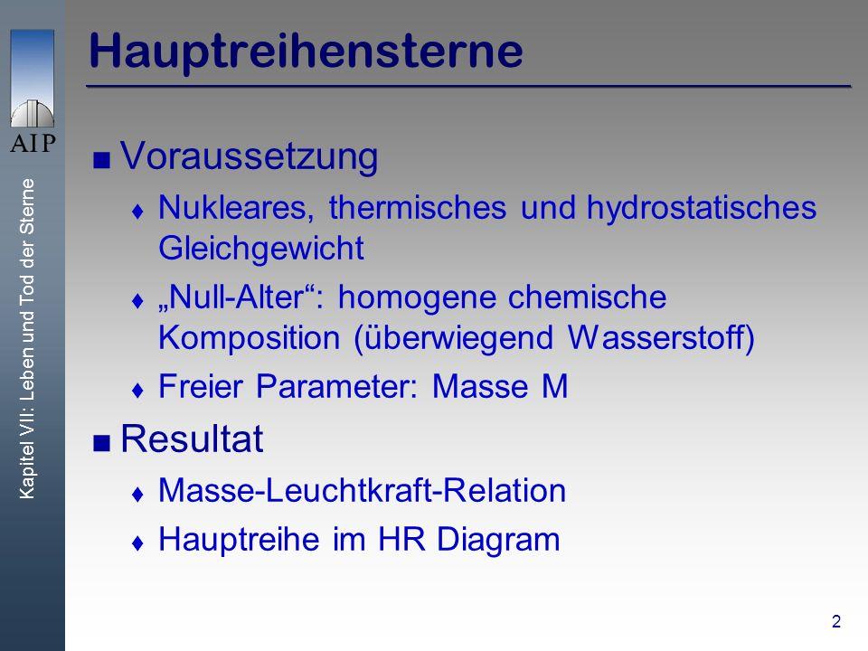 2 Hauptreihensterne Voraussetzung Nukleares, thermisches und hydrostatisches Gleichgewicht Null-Alter: homogene chemische Komposition (überwiegend Wasserstoff) Freier Parameter: Masse M Resultat Masse-Leuchtkraft-Relation Hauptreihe im HR Diagram