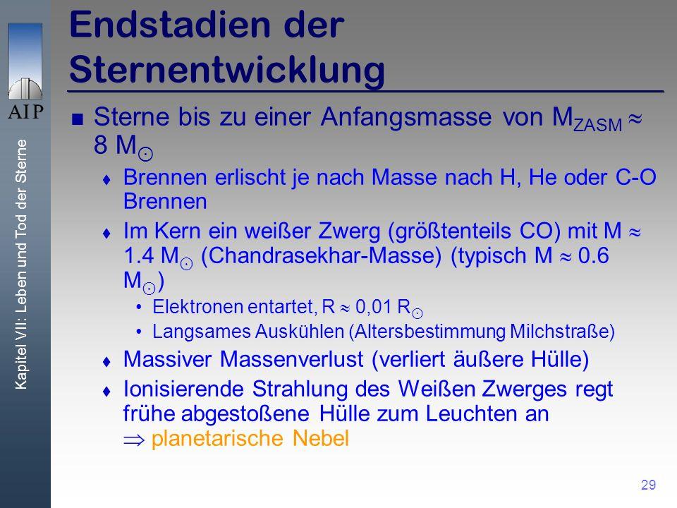 Kapitel VII: Leben und Tod der Sterne 29 Endstadien der Sternentwicklung Sterne bis zu einer Anfangsmasse von M ZASM 8 M Brennen erlischt je nach Masse nach H, He oder C-O Brennen Im Kern ein weißer Zwerg (größtenteils CO) mit M 1.4 M (Chandrasekhar-Masse) (typisch M 0.6 M ) Elektronen entartet, R 0,01 R Langsames Auskühlen (Altersbestimmung Milchstraße) Massiver Massenverlust (verliert äußere Hülle) Ionisierende Strahlung des Weißen Zwerges regt frühe abgestoßene Hülle zum Leuchten an planetarische Nebel
