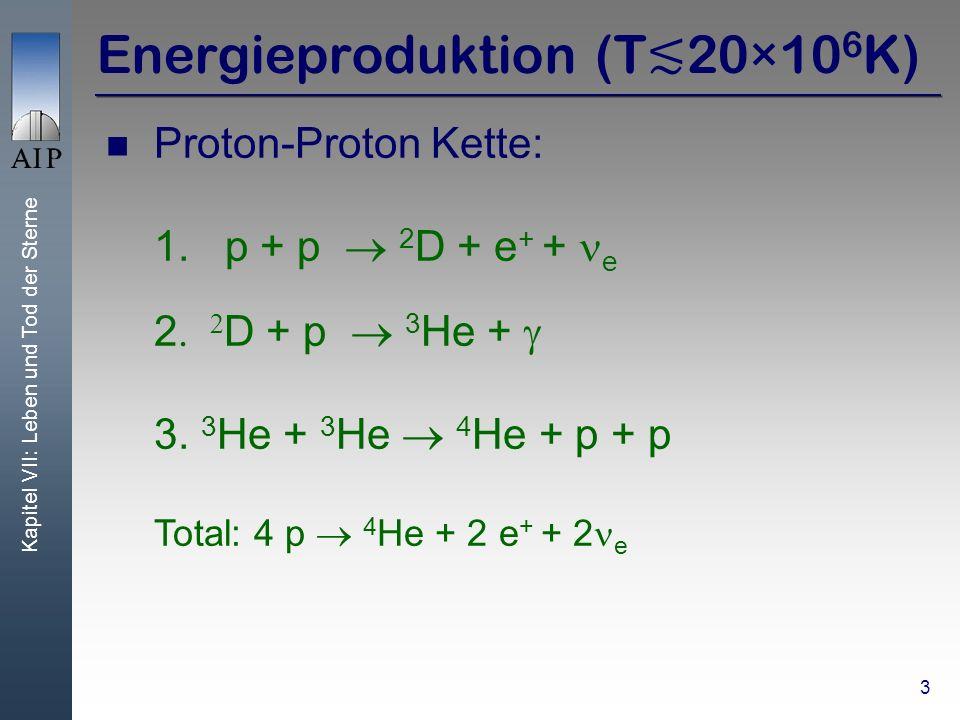 Kapitel VII: Leben und Tod der Sterne 3 Energieproduktion (T 20×10 6 K) Proton-Proton Kette: 1. p + p 2 D + e + + e 2 D + p 3 He + 3. 3 He + 3 He 4 He