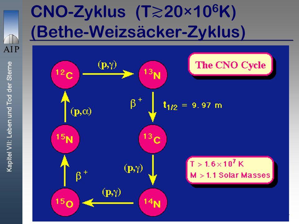 Kapitel VII: Leben und Tod der Sterne 4 CNO-Zyklus (T 20×10 6 K) (Bethe-Weizsäcker-Zyklus)