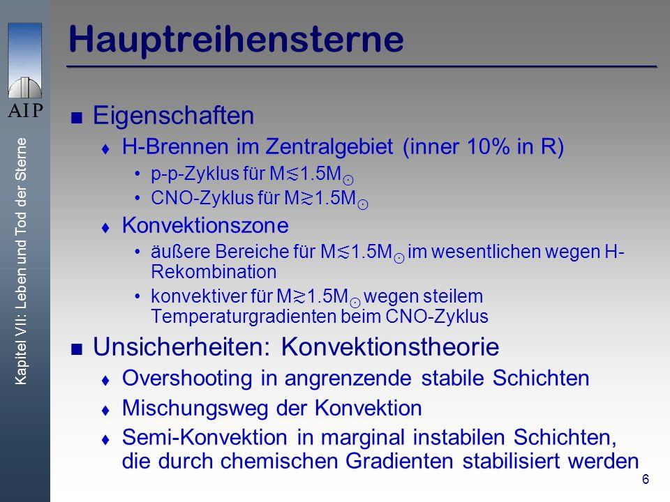 Kapitel VII: Leben und Tod der Sterne 6 Hauptreihensterne Eigenschaften H-Brennen im Zentralgebiet (inner 10% in R) p-p-Zyklus für M 1.5M CNO-Zyklus für M 1.5M Konvektionszone äußere Bereiche für M 1.5M im wesentlichen wegen H- Rekombination konvektiver für M 1.5M wegen steilem Temperaturgradienten beim CNO-Zyklus Unsicherheiten: Konvektionstheorie Overshooting in angrenzende stabile Schichten Mischungsweg der Konvektion Semi-Konvektion in marginal instabilen Schichten, die durch chemischen Gradienten stabilisiert werden