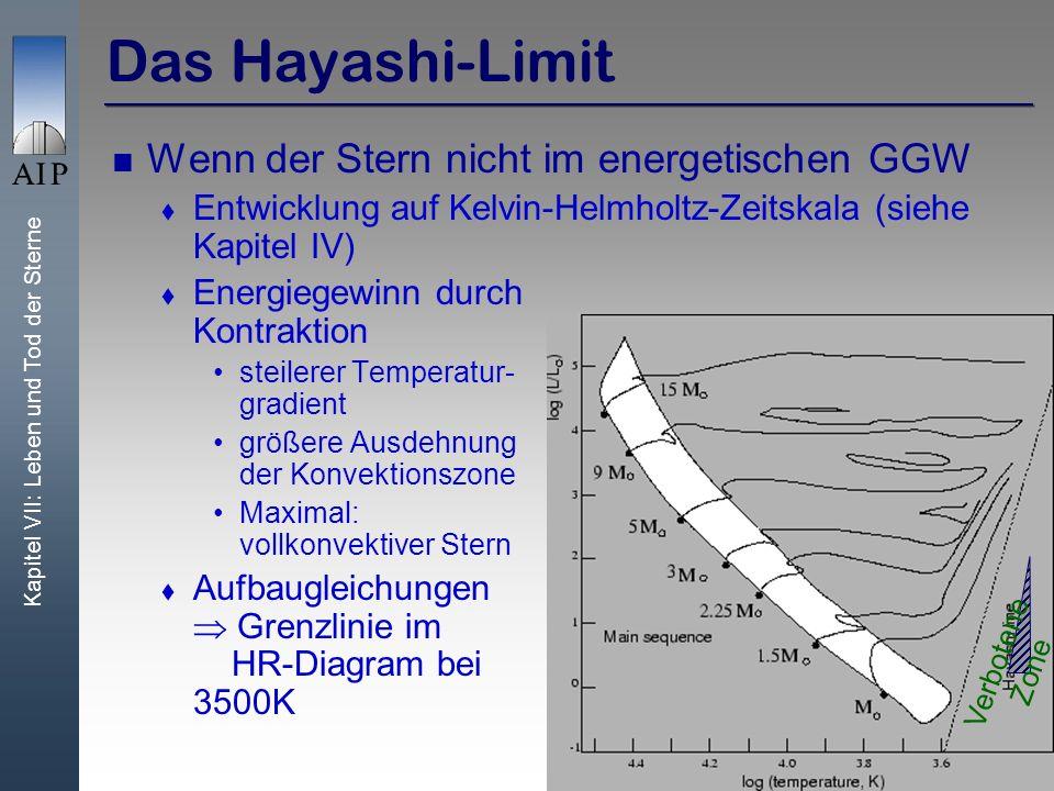 Kapitel VII: Leben und Tod der Sterne 8 Das Hayashi-Limit Wenn der Stern nicht im energetischen GGW Entwicklung auf Kelvin-Helmholtz-Zeitskala (siehe Kapitel IV) Energiegewinn durch Kontraktion steilerer Temperatur- gradient größere Ausdehnung der Konvektionszone Maximal: vollkonvektiver Stern Aufbaugleichungen Grenzlinie im HR-Diagram bei 3500K Verbotene Zone