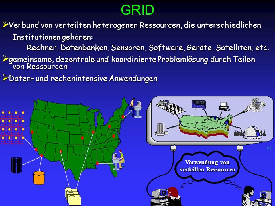 2 GRID Verbund von verteilten heterogenen Ressourcen, die unterschiedlichen Verbund von verteilten heterogenen Ressourcen, die unterschiedlichen Institutionen gehören: Rechner, Datenbanken, Sensoren, Software, Geräte, Satelliten, etc.