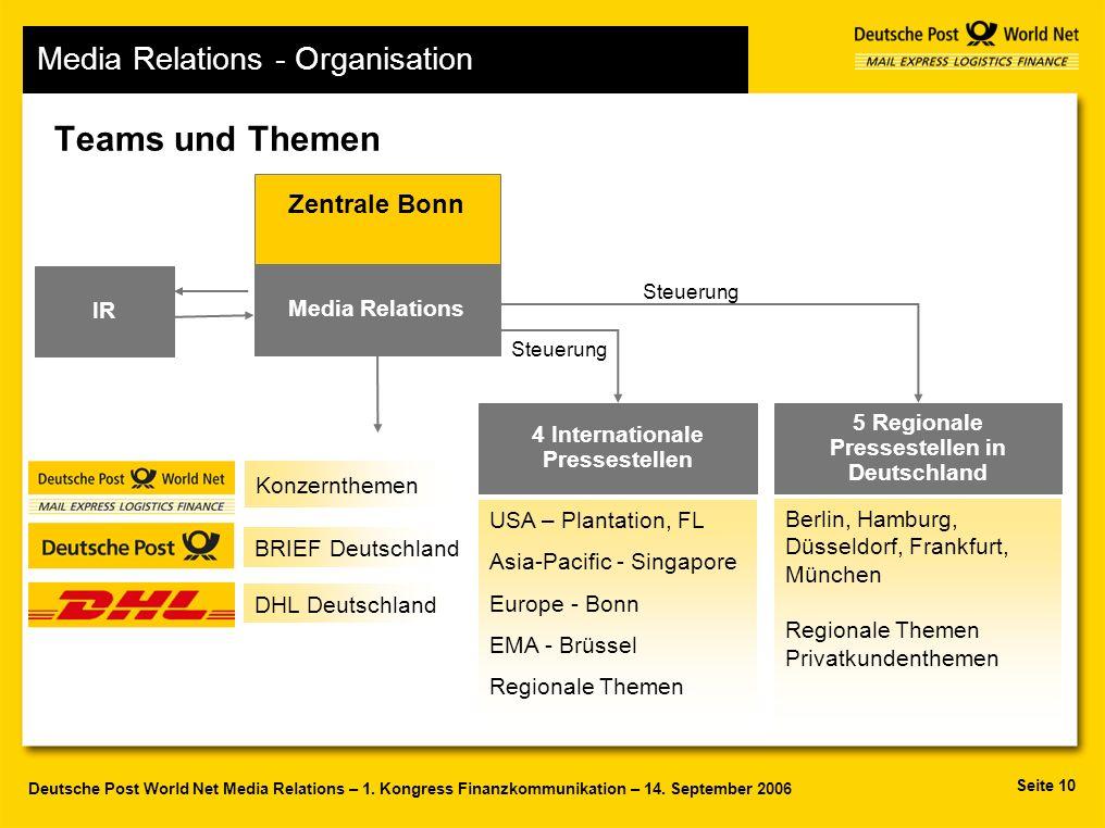Seite 10 Deutsche Post World Net Media Relations – 1. Kongress Finanzkommunikation – 14. September 2006 Media Relations - Organisation Zentrale Bonn M