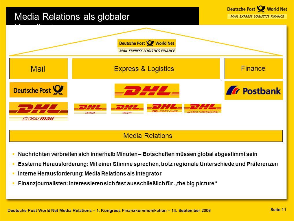 Seite 11 Deutsche Post World Net Media Relations – 1. Kongress Finanzkommunikation – 14. September 2006 Mail Finance Express & Logistics Media Relatio