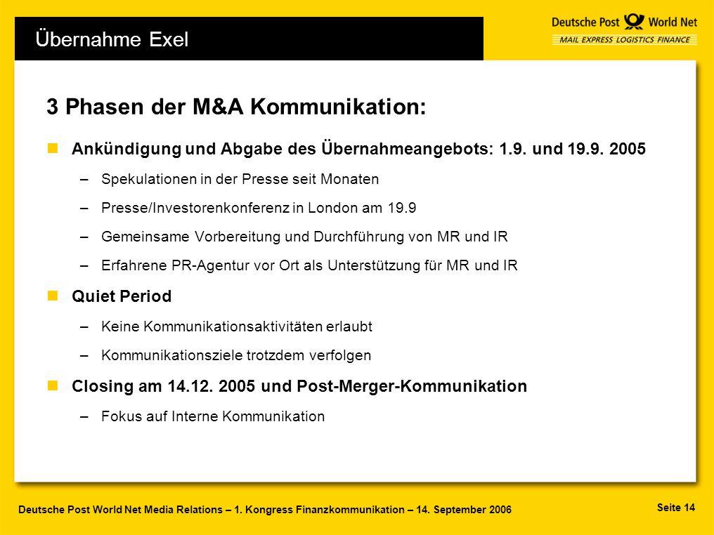 Seite 14 Deutsche Post World Net Media Relations – 1. Kongress Finanzkommunikation – 14. September 2006 3 Phasen der M&A Kommunikation: nAnkündigung u