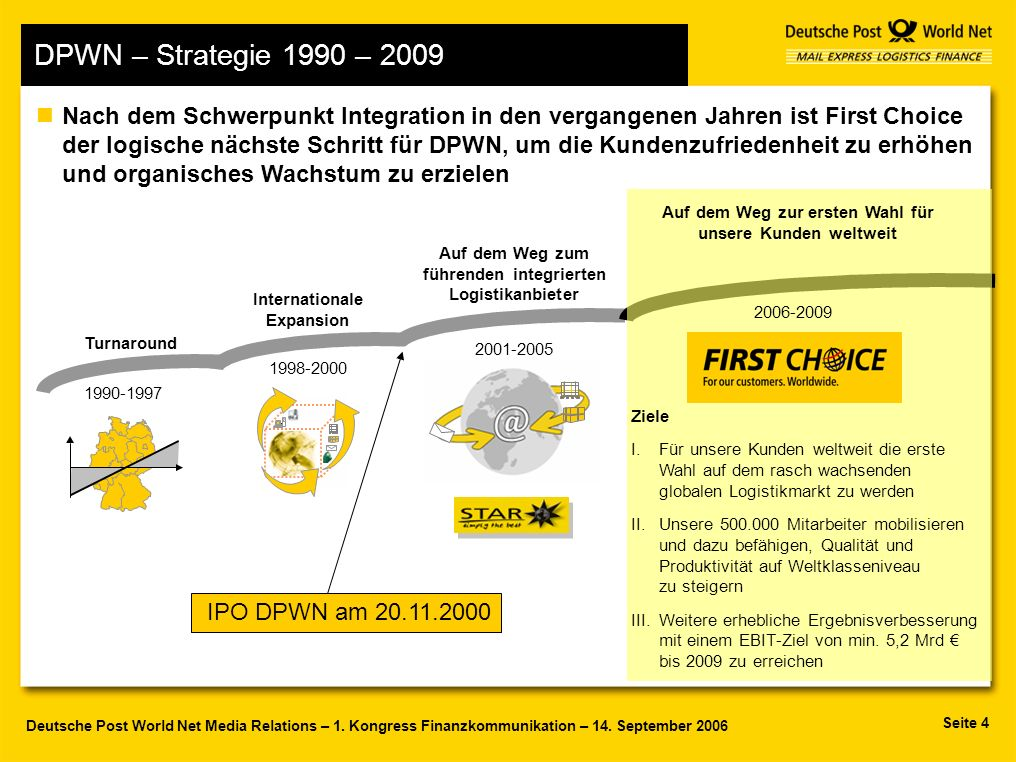 Seite 4 Deutsche Post World Net Media Relations – 1. Kongress Finanzkommunikation – 14. September 2006 n Turnaround Auf dem Weg zum führenden integrie
