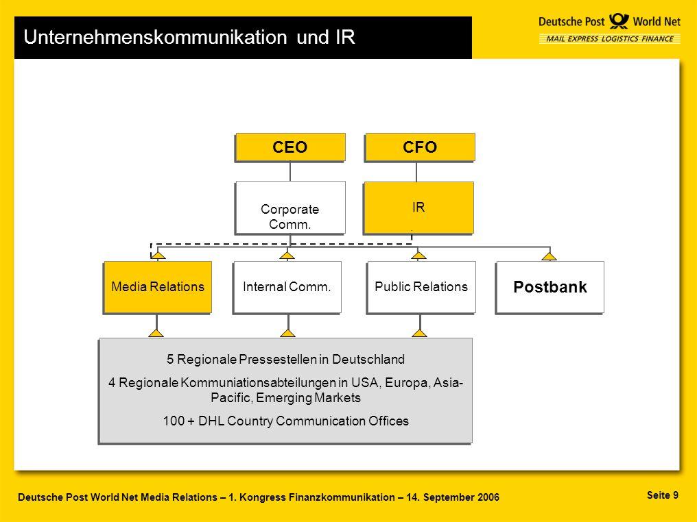Seite 9 Deutsche Post World Net Media Relations – 1. Kongress Finanzkommunikation – 14. September 2006 Unternehmenskommunikation und IR CEO Postbank M