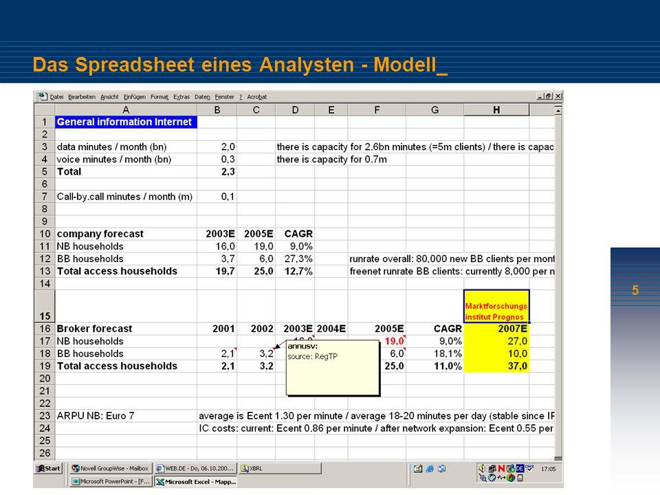 5 Das Spreadsheet eines Analysten - Modell_