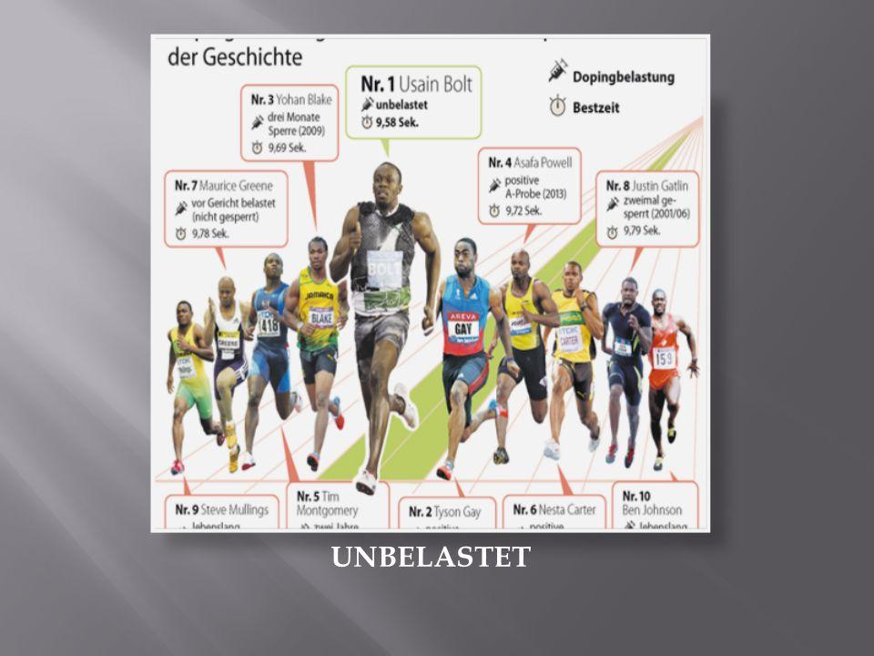 Stimulanzien Narkotika Anabolika Gendoping