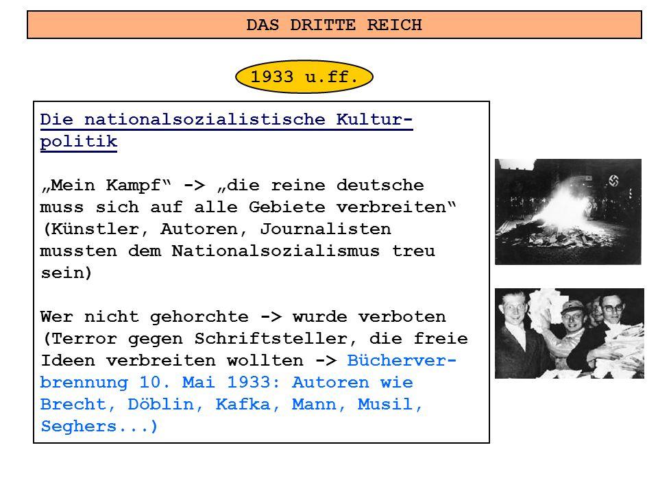 DAS DRITTE REICH Die nationalsozialistische Kultur- politik Mein Kampf -> die reine deutsche muss sich auf alle Gebiete verbreiten (Künstler, Autoren,