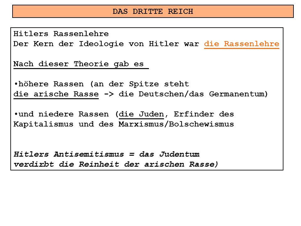 DAS DRITTE REICH Hitlers Rassenlehre Der Kern der Ideologie von Hitler war die Rassenlehre Nach dieser Theorie gab es höhere Rassen (an der Spitze ste