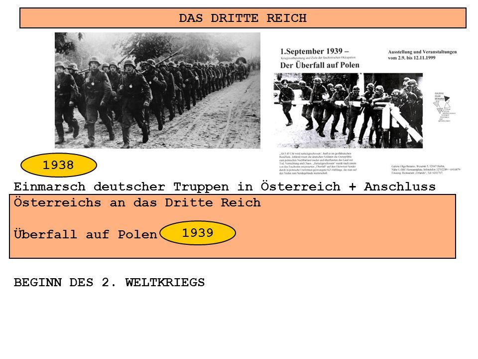 DAS DRITTE REICH Einmarsch deutscher Truppen in Österreich + Anschluss Österreichs an das Dritte Reich Überfall auf Polen BEGINN DES 2. WELTKRIEGS 193