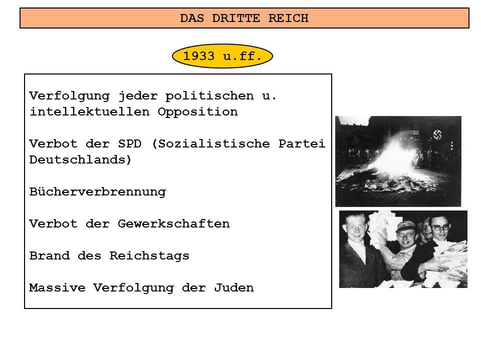 DAS DRITTE REICH Verfolgung jeder politischen u. intellektuellen Opposition Verbot der SPD (Sozialistische Partei Deutschlands) Bücherverbrennung Verb