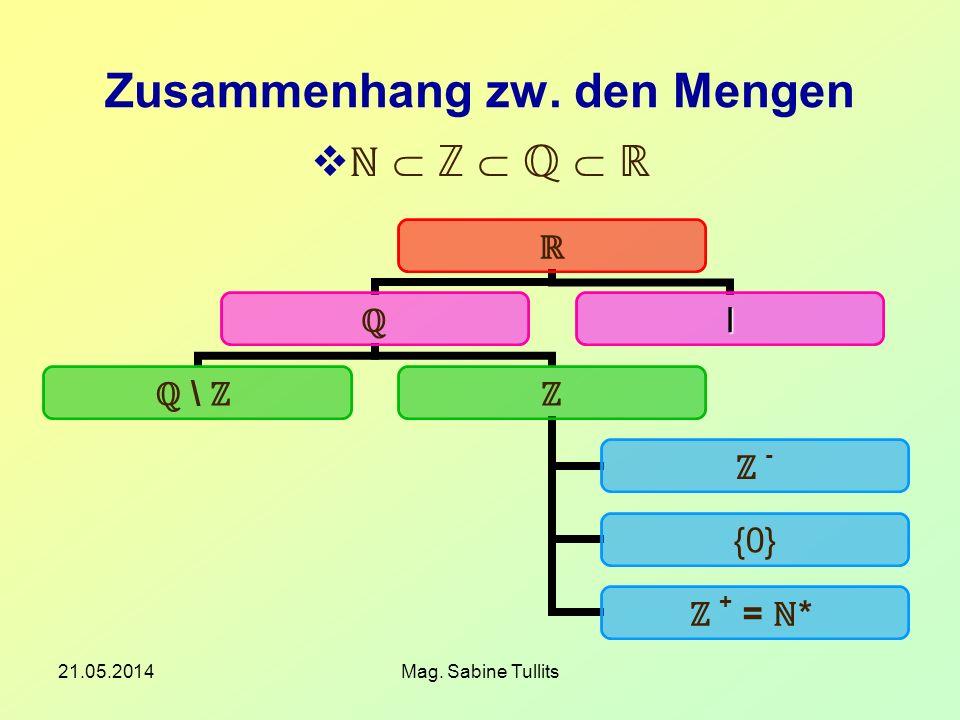 21.05.2014Mag. Sabine Tullits Zusammenhang zw. den Mengen \ - {0} + = * I