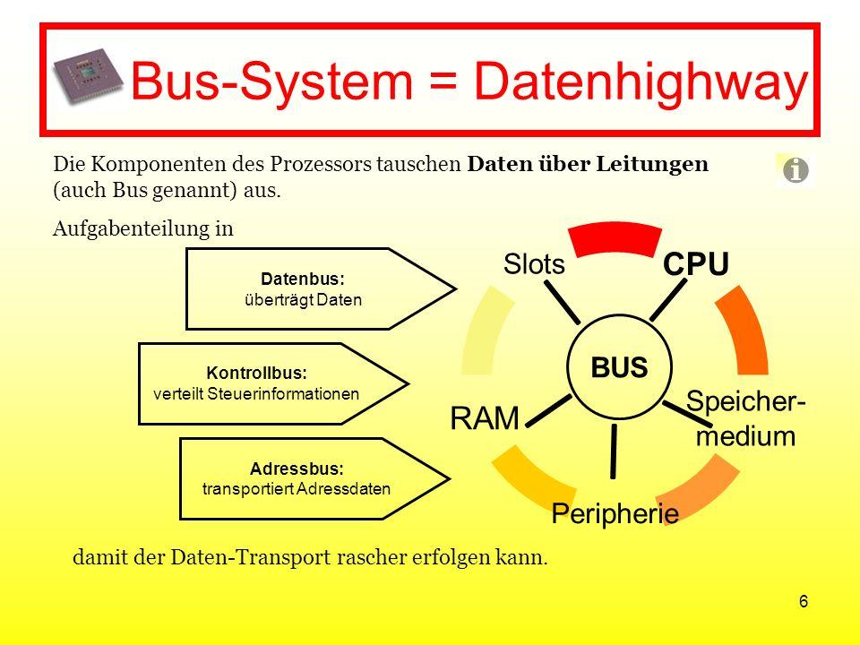 6 Bus-System = Datenhighway Kontrollbus: verteilt Steuerinformationen Adressbus: transportiert Adressdaten BUS Die Komponenten des Prozessors tauschen
