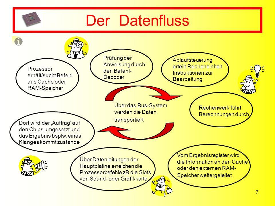 7 Der Datenfluss Über das Bus-System werden die Daten transportiert Prüfung der Anweisung durch den Befehl- Decoder Ablaufsteuerung erteilt Recheneinh