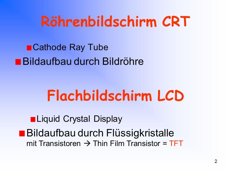2 Röhrenbildschirm CRT Cathode Ray Tube Bildaufbau durch Bildröhre Flachbildschirm LCD Liquid Crystal Display Bildaufbau durch Flüssigkristalle mit Tr