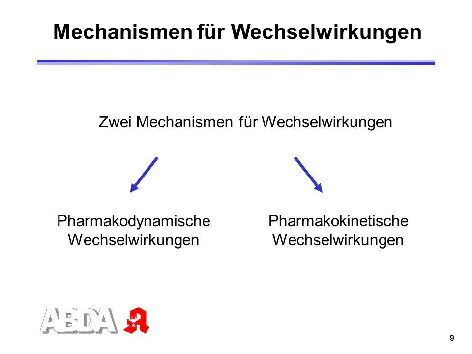 9 Mechanismen für Wechselwirkungen Pharmakodynamische Wechselwirkungen Pharmakokinetische Wechselwirkungen Zwei Mechanismen für Wechselwirkungen
