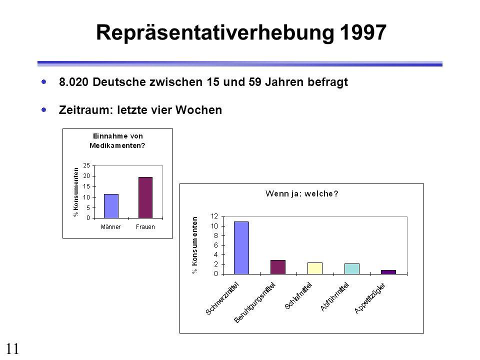 11 Repräsentativerhebung 1997 8.020 Deutsche zwischen 15 und 59 Jahren befragt Zeitraum: letzte vier Wochen