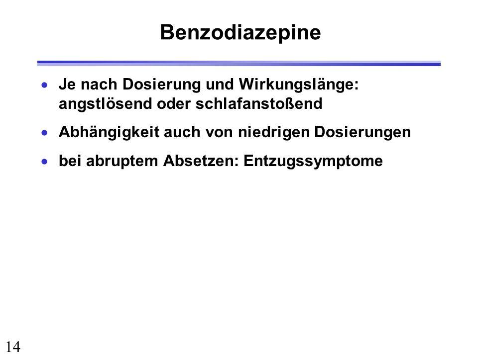 14 Benzodiazepine Je nach Dosierung und Wirkungslänge: angstlösend oder schlafanstoßend Abhängigkeit auch von niedrigen Dosierungen bei abruptem Abset