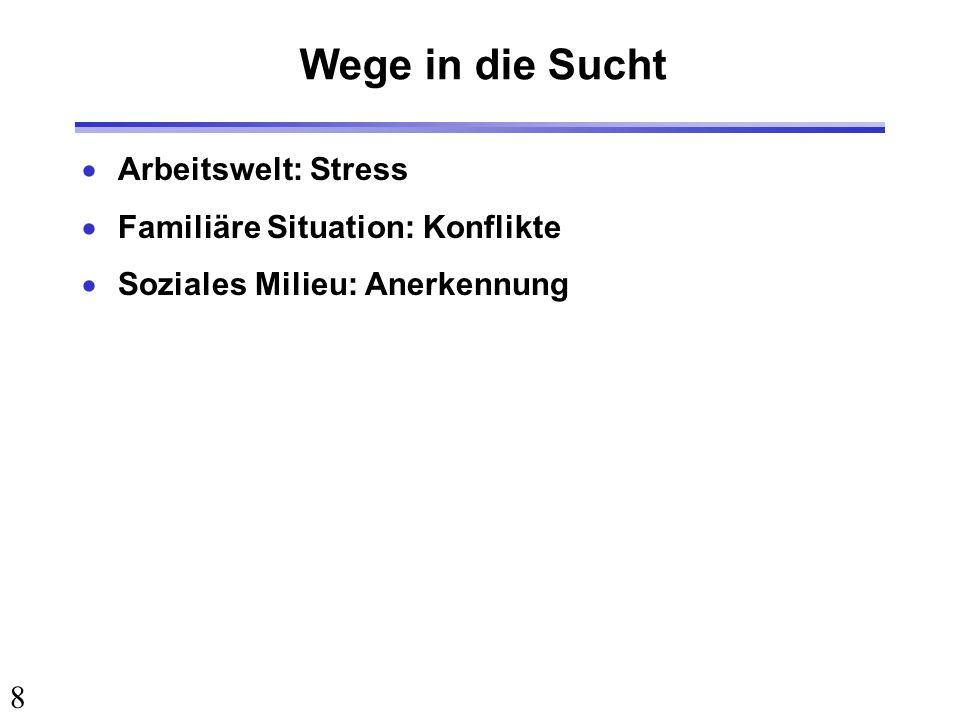 8 Wege in die Sucht Arbeitswelt: Stress Familiäre Situation: Konflikte Soziales Milieu: Anerkennung