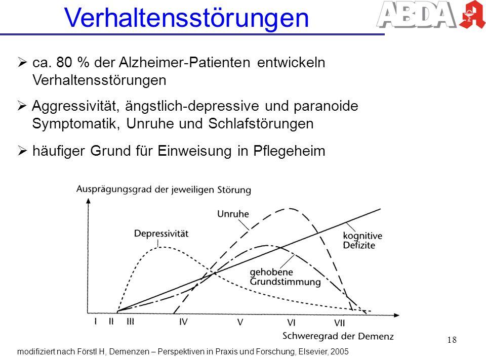 Verhaltensstörungen ca. 80 % der Alzheimer-Patienten entwickeln Verhaltensstörungen Aggressivität, ängstlich-depressive und paranoide Symptomatik, Unr