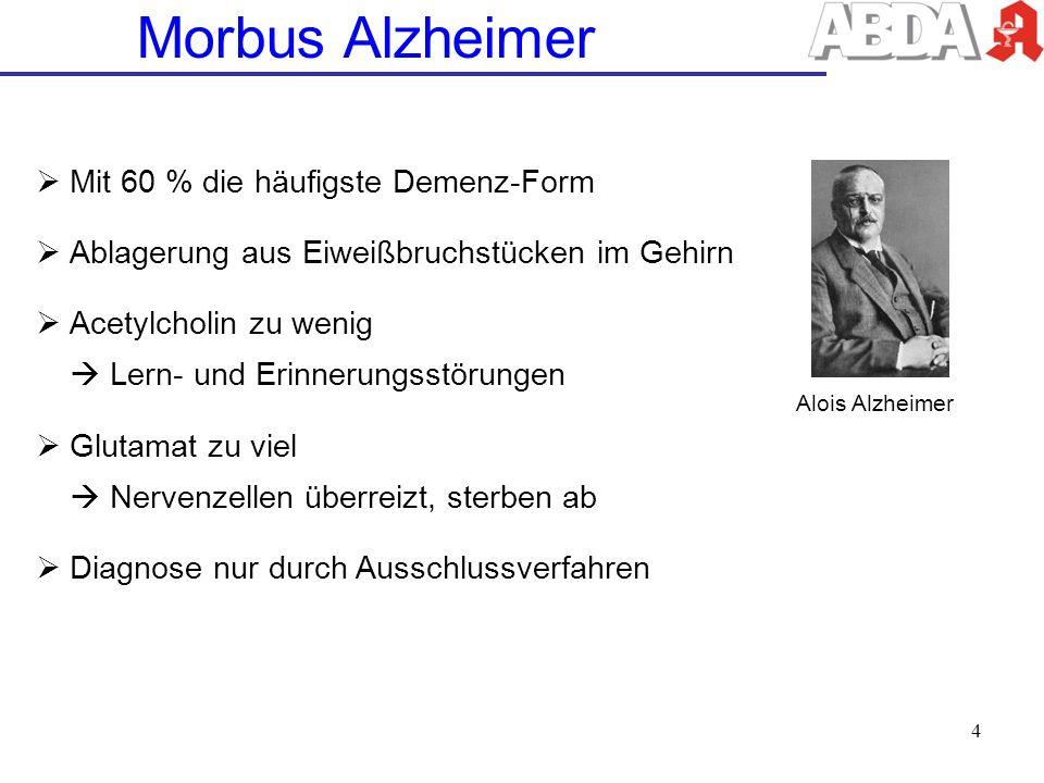 Morbus Alzheimer Mit 60 % die häufigste Demenz-Form Ablagerung aus Eiweißbruchstücken im Gehirn Acetylcholin zu wenig Lern- und Erinnerungsstörungen G