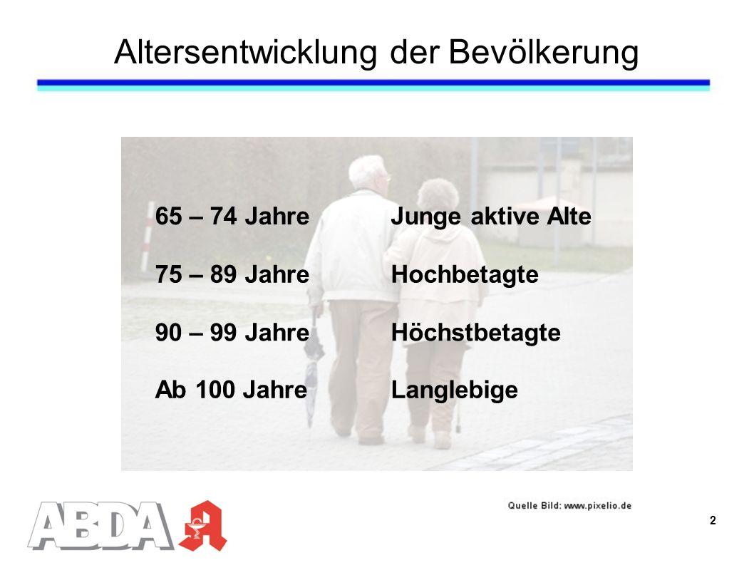 Altersentwicklung der Bevölkerung 65 – 74 JahreJunge aktive Alte 75 – 89 JahreHochbetagte 90 – 99 JahreHöchstbetagte Ab 100 JahreLanglebige 2