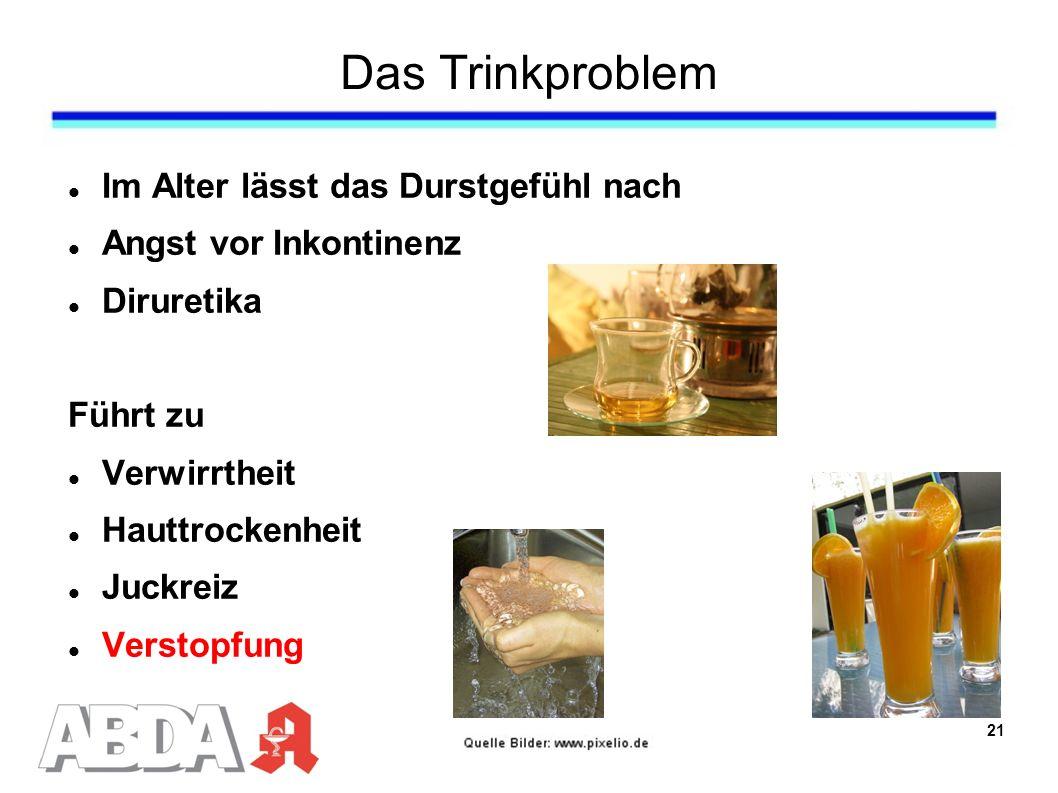 Das Trinkproblem Im Alter lässt das Durstgefühl nach Angst vor Inkontinenz Diruretika Führt zu Verwirrtheit Hauttrockenheit Juckreiz Verstopfung 21