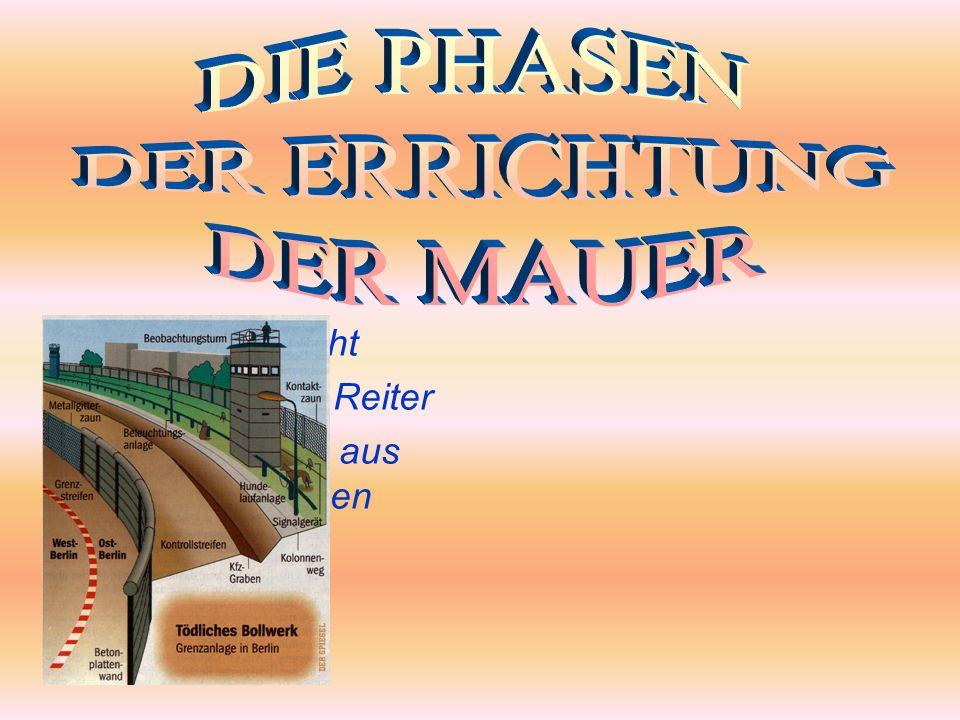 - Stacheldraht - Spanische Reiter - Barrikaden aus Pflastersteinen - MAUER