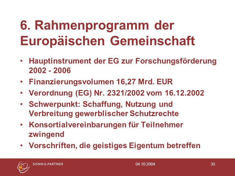04.10.200435 6. Rahmenprogramm der Europäischen Gemeinschaft Hauptinstrument der EG zur Forschungsförderung 2002 - 2006 Finanzierungsvolumen 16,27 Mrd