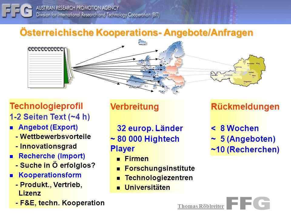 Thomas Röblreiter Ausländische Kooperations- Angebote/Anfragen Ausländ.