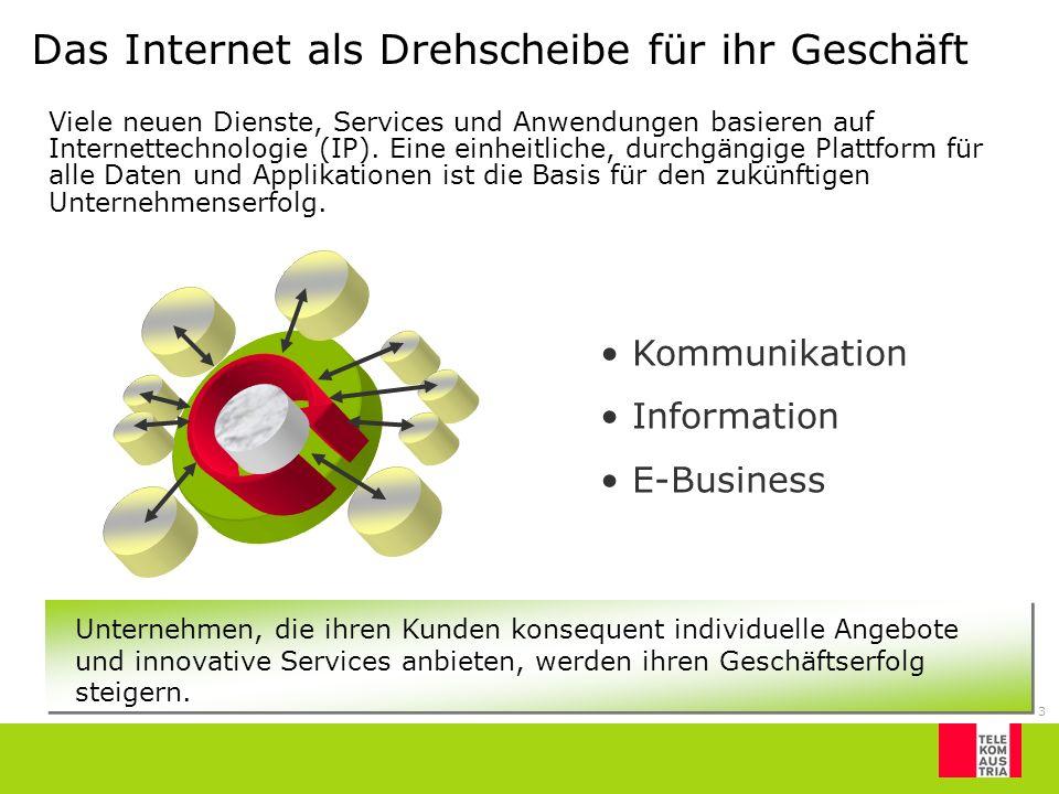 3 Information E-Business Das Internet als Drehscheibe für ihr Geschäft Unternehmen, die ihren Kunden konsequent individuelle Angebote und innovative Services anbieten, werden ihren Geschäftserfolg steigern.
