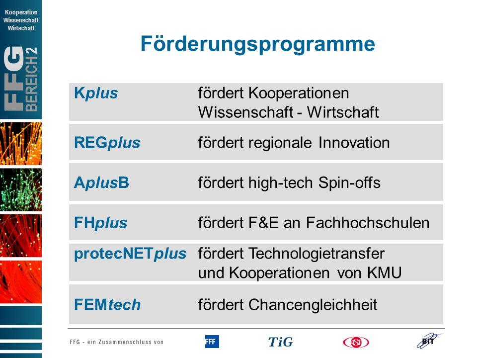 BEREICH 2 Kooperation Wissenschaft Wirtschaft REGplusfördert regionale Innovation FHplus fördert F&E an Fachhochschulen Kplus fördert Kooperationen Wi