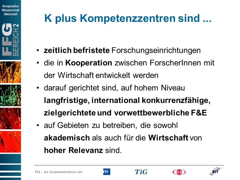 BEREICH 2 Kooperation Wissenschaft Wirtschaft K plus Kompetenzzentren sind... zeitlich befristete Forschungseinrichtungen die in Kooperation zwischen