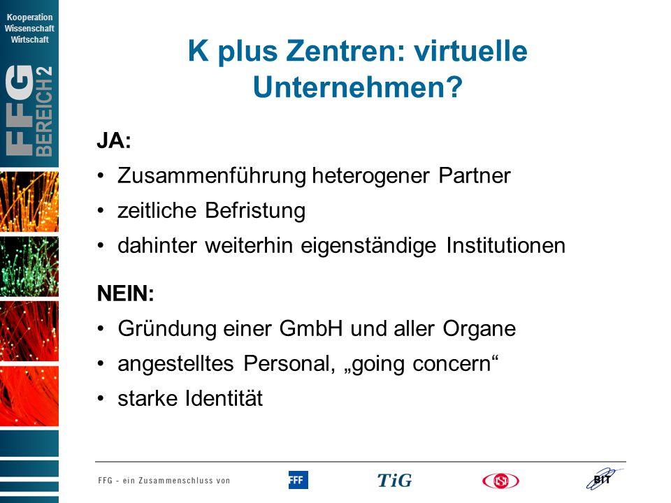 BEREICH 2 Kooperation Wissenschaft Wirtschaft K plus Zentren: virtuelle Unternehmen? JA: Zusammenführung heterogener Partner zeitliche Befristung dahi