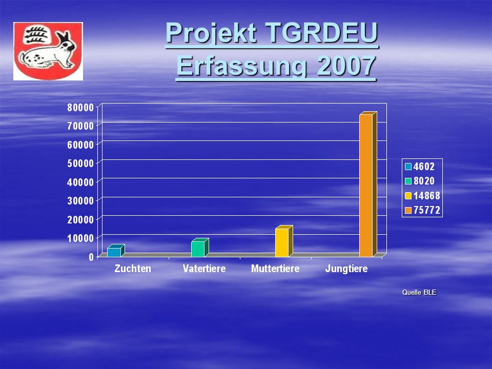 Projekt TGRDEU Projekt TGRDEU Details zum Projekt : Datenbeauftragte Aufgaben und Vorraussetzung: Datenbeauftragte Aufgaben und Vorraussetzung: EDV- Kenntnisse, keine Anfänger !.