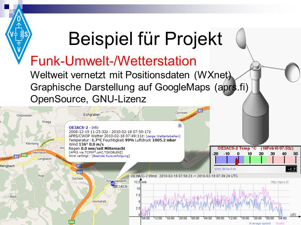 © ÖVSVV. 2.3 vom 31.3.2009 Funk-Umwelt-/Wetterstation Weltweit vernetzt mit Positionsdaten (WXnet) Graphische Darstellung auf GoogleMaps (aprs.fi) Ope