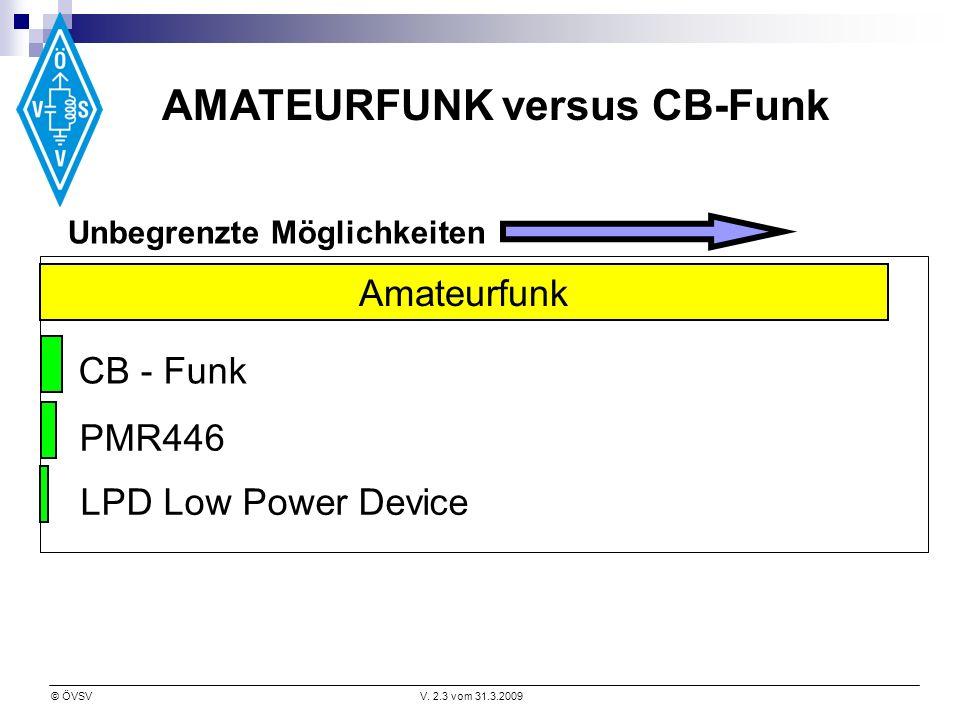 © ÖVSVV. 2.3 vom 31.3.2009 AMATEURFUNK versus CB-Funk Amateurfunk CB - Funk PMR446 LPD Low Power Device Unbegrenzte Möglichkeiten