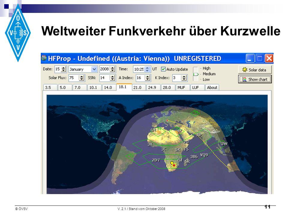 © ÖVSVV. 2.1 / Stand vom Oktober 2008 11 Weltweiter Funkverkehr über Kurzwelle