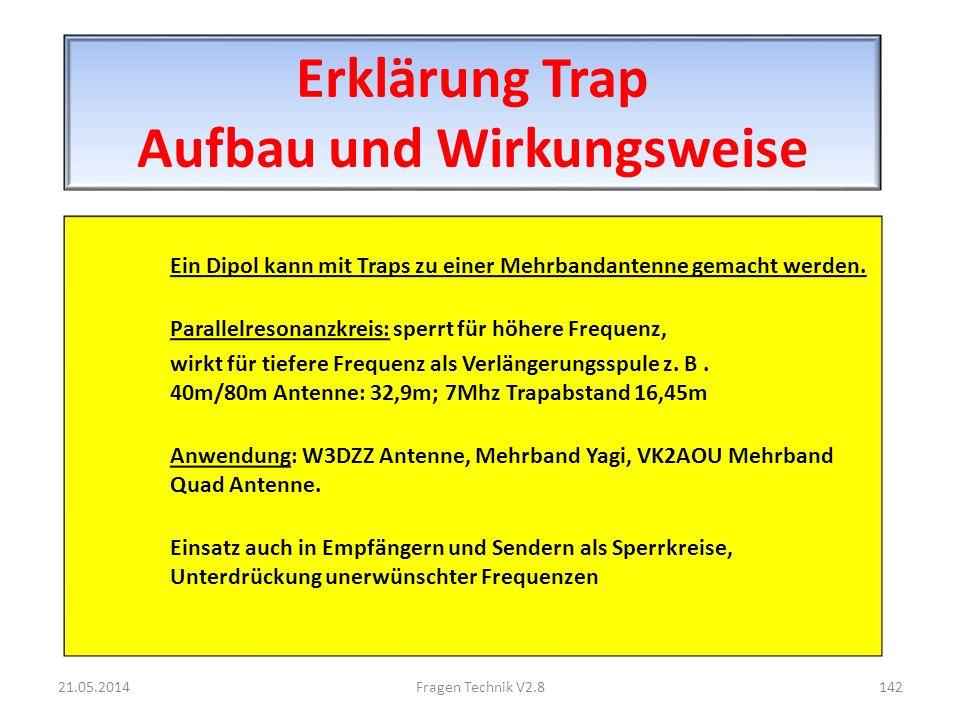 Erklärung Trap Aufbau und Wirkungsweise Ein Dipol kann mit Traps zu einer Mehrbandantenne gemacht werden.