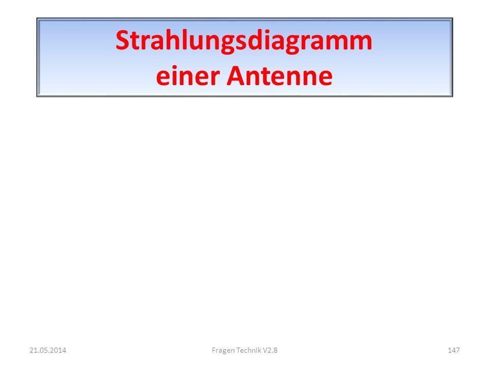 Strahlungsdiagramm einer Antenne 21.05.2014147Fragen Technik V2.8